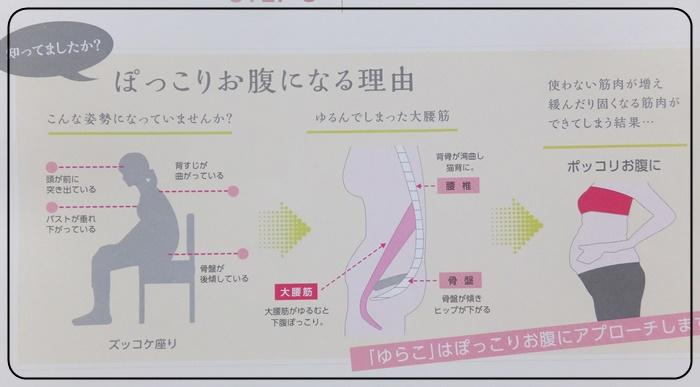 ショップジャパン ゆらこ 口コミ